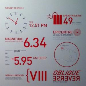 7 Seisme Fev 2011